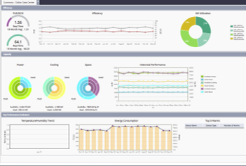 DCIM Aggregated Dashboard for Power and Thermal efficiency and performance.png