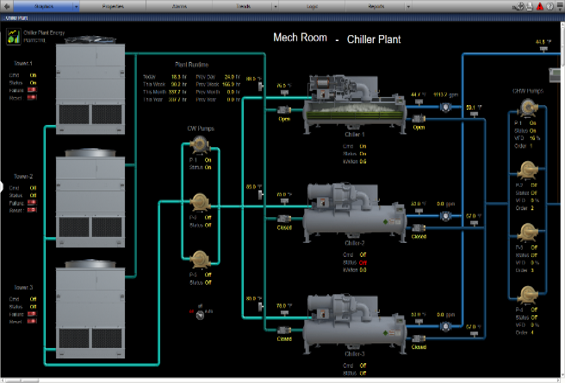 Graphical chiller plant dashboard conveys system status to DCIM.png