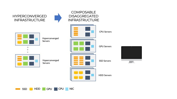 Scale-Out Data Centers: The Best is Yet to Come   Data Center Knowledge