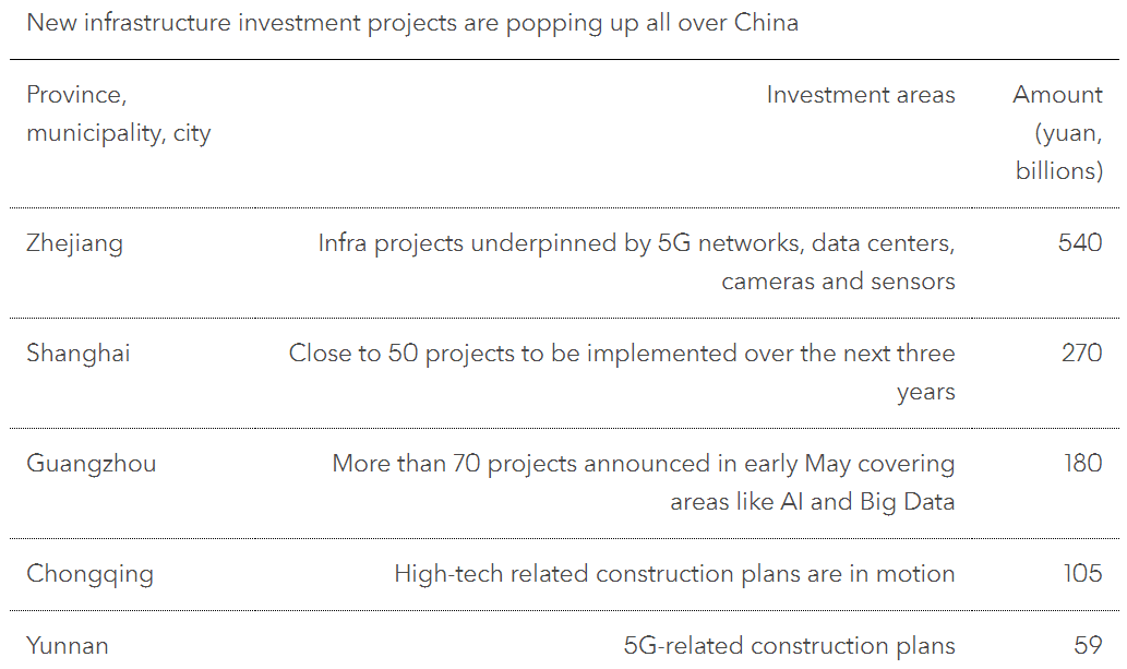 china infrastructure projects bloomberg.png