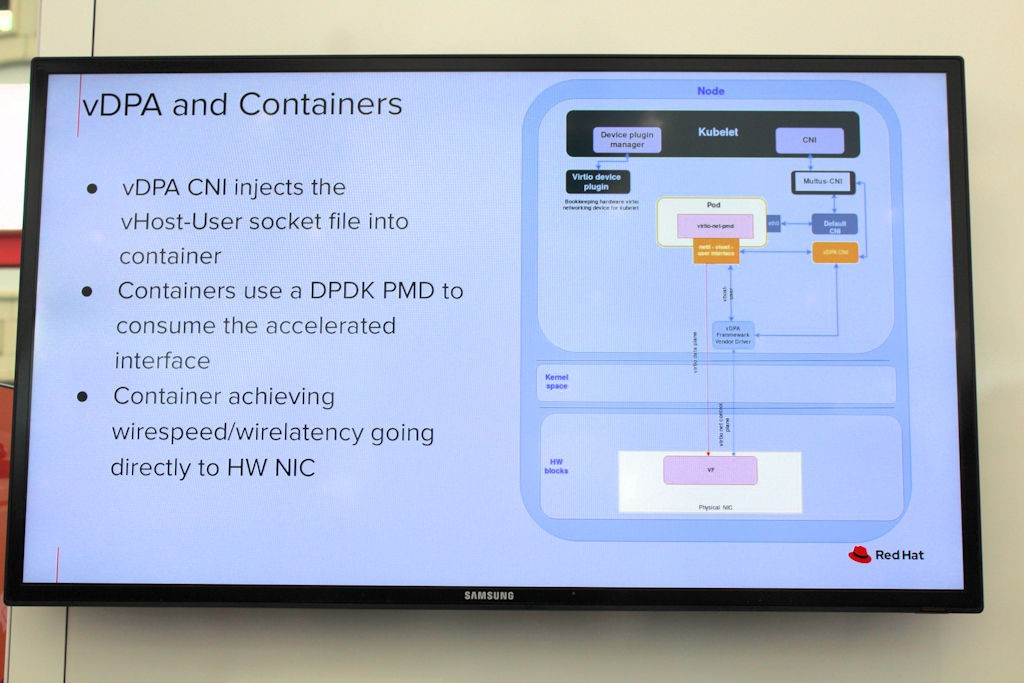 vDPA and Containers slide