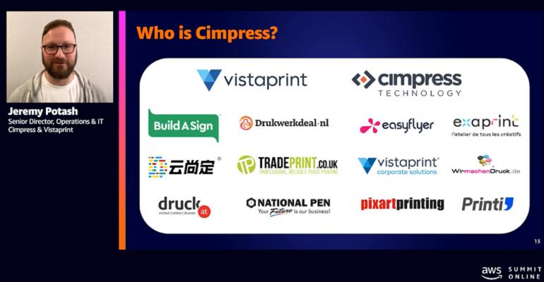 Cimpress organizations