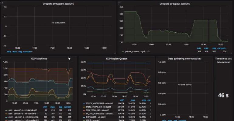 A GitLab's eye view of its CI autoprocessing software already running on GCP.