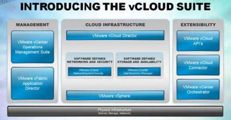 VMware Unveils Tools for Software-Defined Data Center