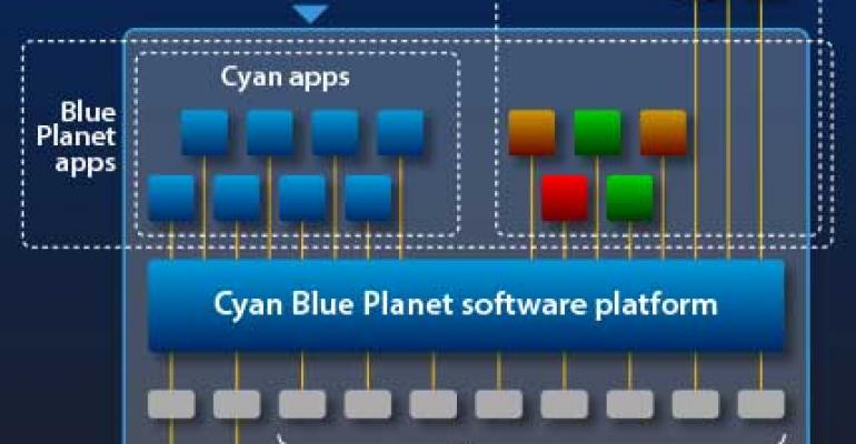 Cyan Launches Software-Defined Networking Blue Planet Software