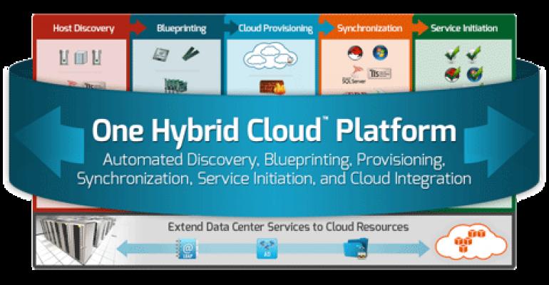 CloudVelocity Debuts Its Cloud Cloning Software