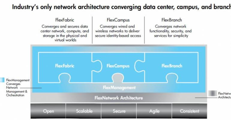 The Importance of Networking in Data Center TCO