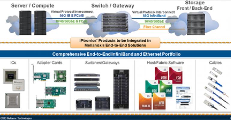 Mellanox Enhances Interconnect, Launches Virtual Modular Switch