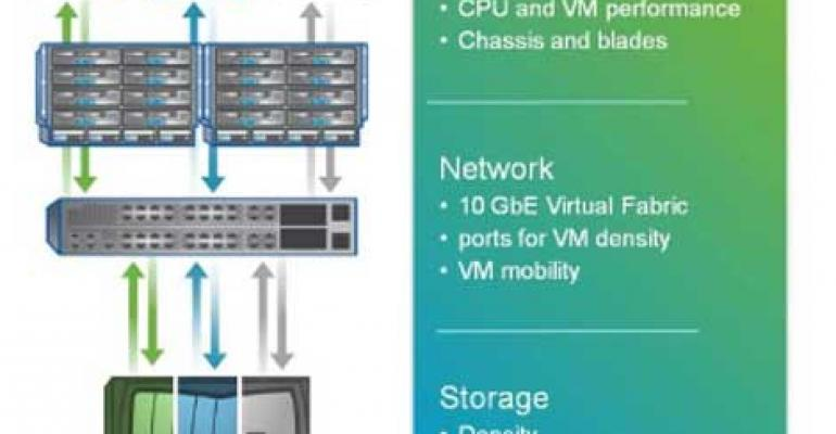 Cisco and NetApp Expand FlexPod Portfolio