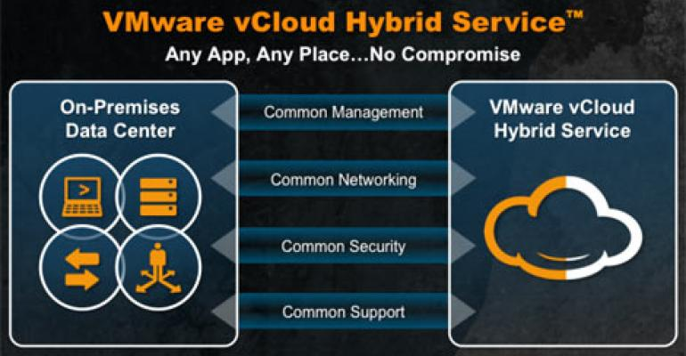 VMware Launches vCloud Hybrid Cloud