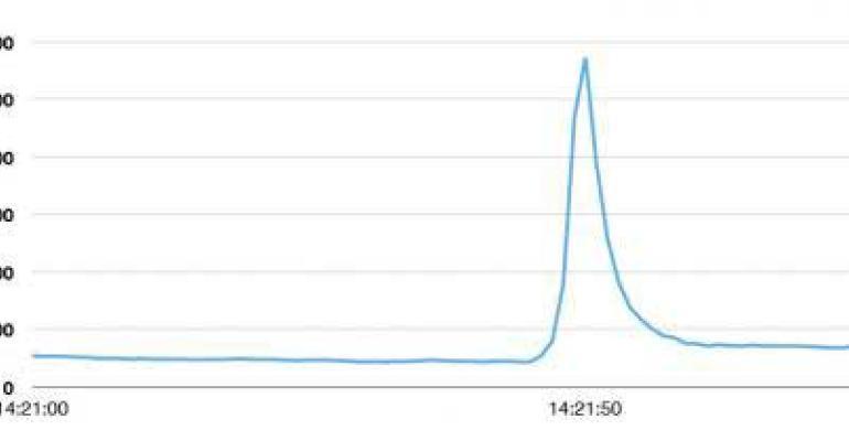 Twitter's New Infrastructure Weathers Massive TweetStorm