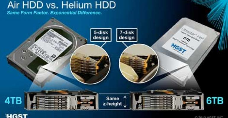 Pushing New Limits: HGST Launches 6TB Helium Hard Drive