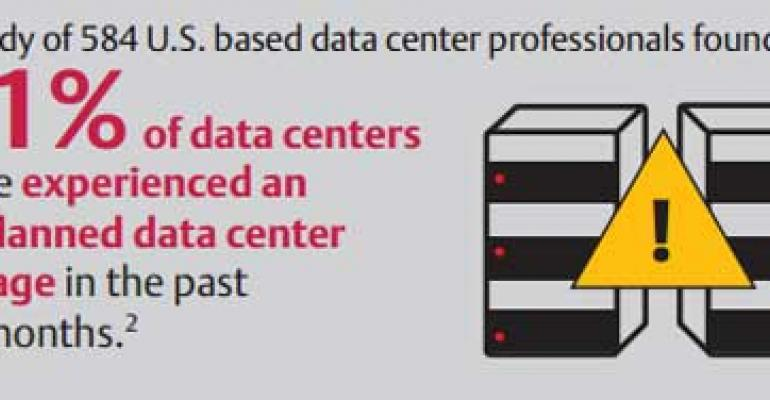 Study: Data Center Downtime Costs $7,900 Per Minute