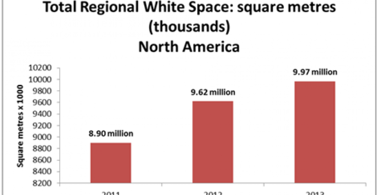 Outsourced Data Center Space Expected to Grow 15 Percent This Year