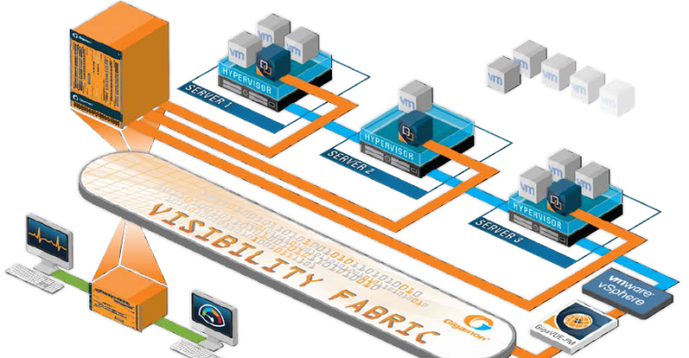 Creating Next-Gen Visibility in the Modern Data Center