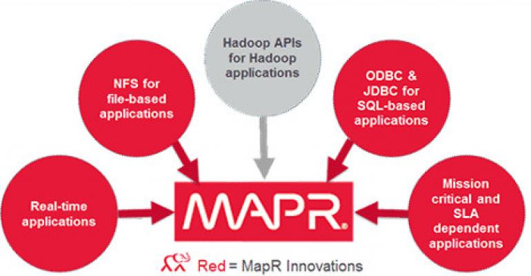 Google Capital Leads $110M Round for Enterprise Hadoop Firm MapR