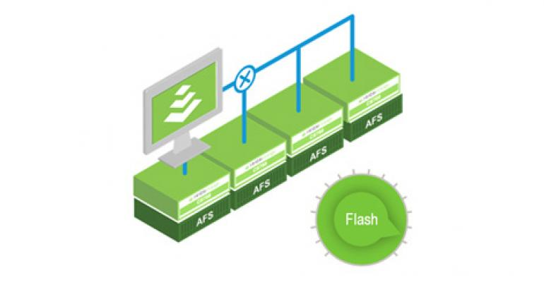 Latest Nimble Storage Array Combines Flash Performance With HDD Capacity