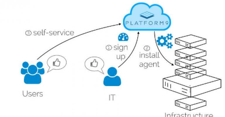 VMware Vets Launch Private Cloud Startup Platform9, Raise $4.5M