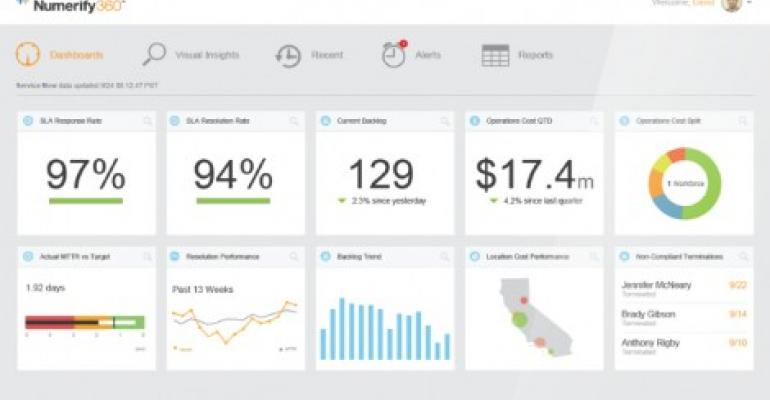 IT Analytics Startup Numerify Closes $15M in Series B