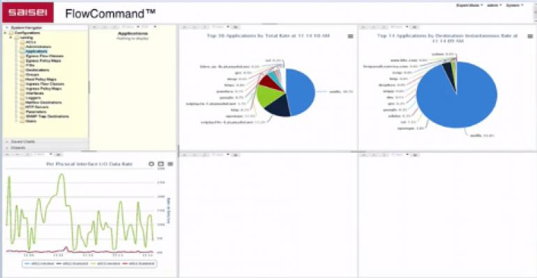 Startup Saisei Unveils Real-Time Network Performance Management Solution