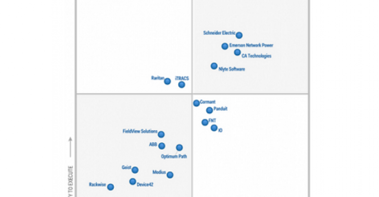 Magic Quadrant for Data Center Infrastructure Management Tools (DCIM)