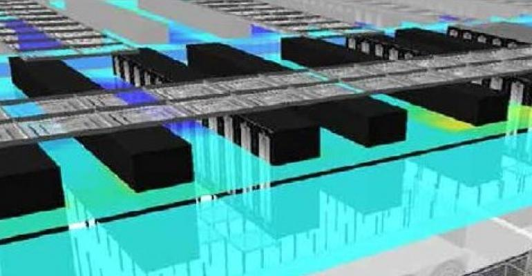 Understanding the Benefits of Dynamic Cooling Optimization