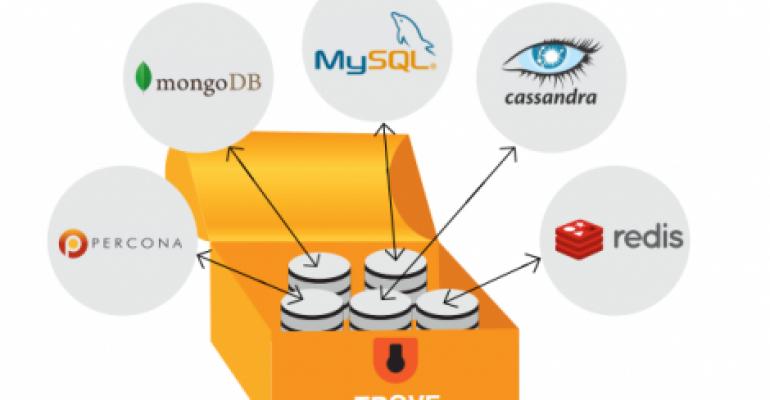 Tesora's Trove DBaaS Certified for Mirantis OpenStack Distribution