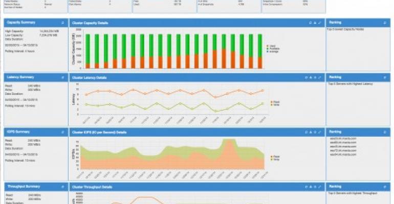 Maxta Updates Hyper-Converged Platform