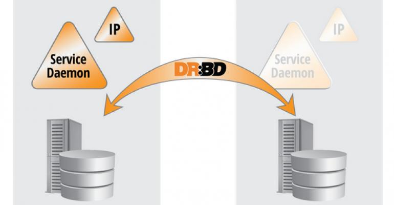RDMA Replaces TCP/IP in Linbit's Data Replication Tool