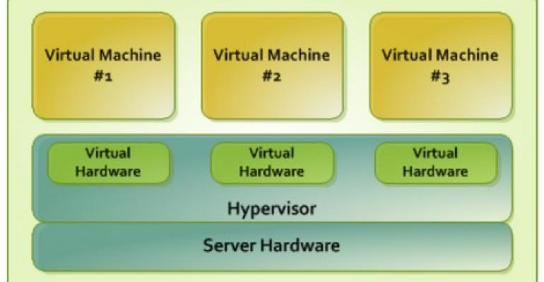 Now On Its Own, Virtuozzo Seeks Container + VM Co-existence