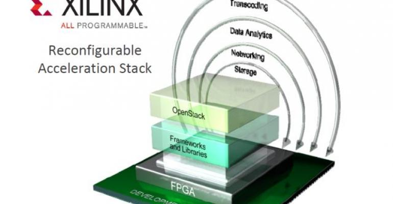 Xilinx Unleashes FPGA Accelerator Stack Supporting Caffe, OpenStack
