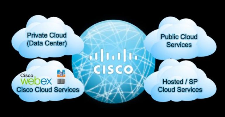 Is a Retreat from Private Cloud Also Under Way? Cisco Weighs In