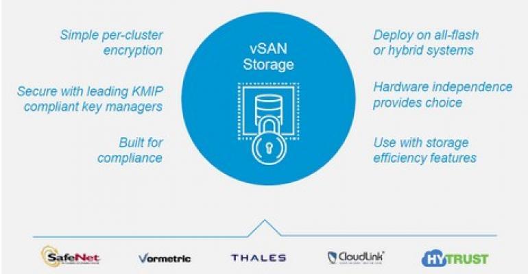 VMware Virtual Storage to Hook Up Flash with Docker