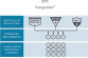 Compliance, Security, and Cloud: Understanding your Data Center Options