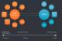 Confluent Raises $24M to Commercialize LinkedIn-Developed Apache Kafka