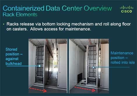 Closer Look Cisco Containerized Data Center Data Center