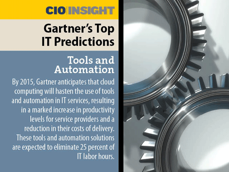 CIO_Gartner_Predictions