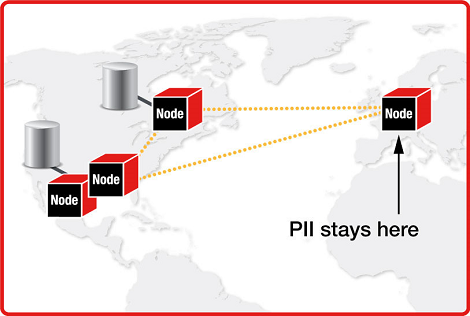 Nodes can run alongside existing database systems and may also be deployed in remote locations to enable PII data to remain in the country of origin.