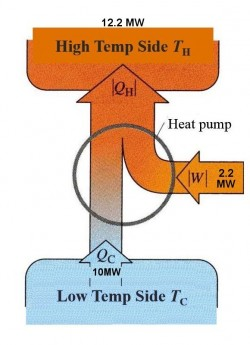 Monroe heat reuse fig 3