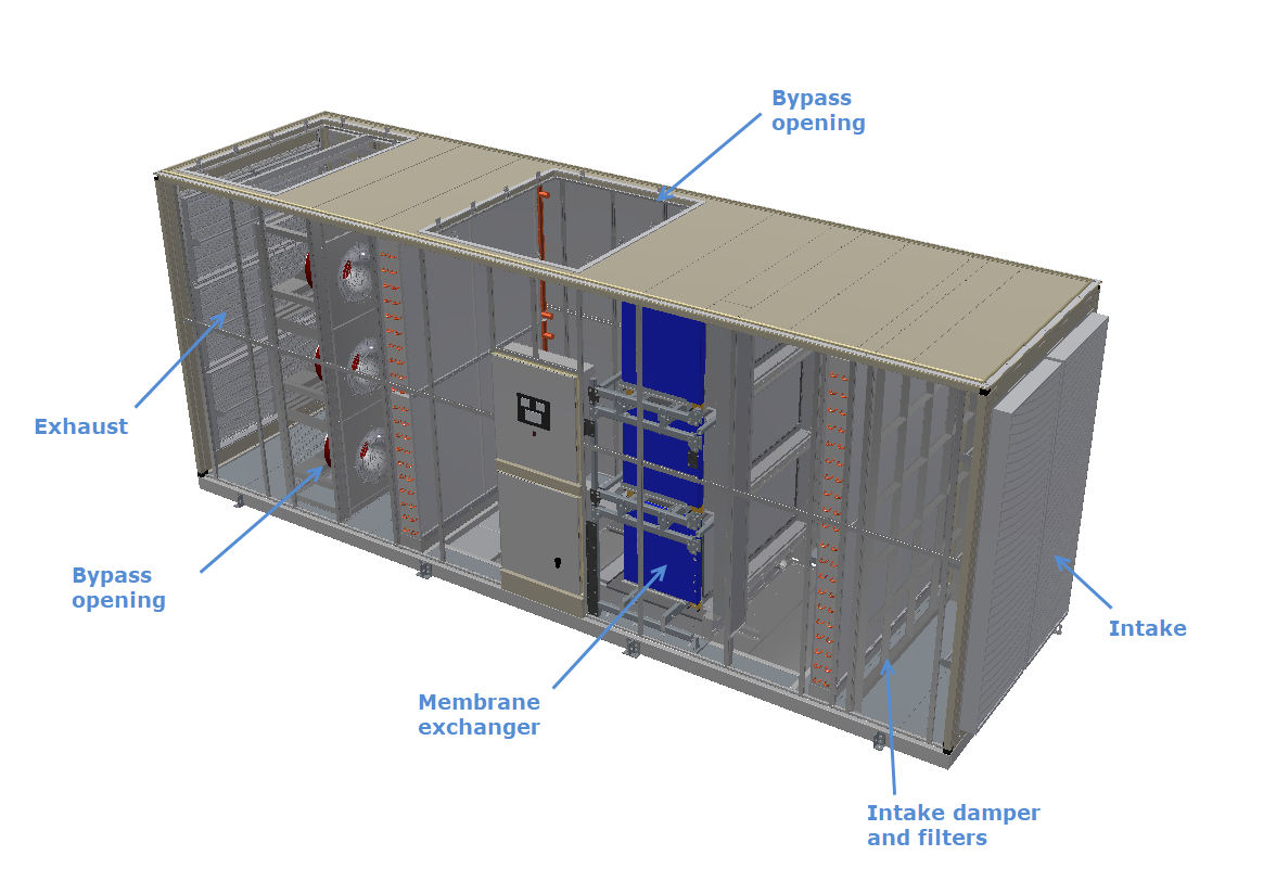 Facebook S New Cooling Design Expands Data Center Location
