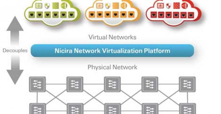 VMware Buys Nicira in $1.2 Billion Embrace of SDN