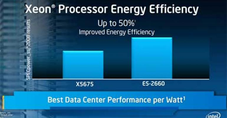 With Xeon E5, Intel Targets the Data Center
