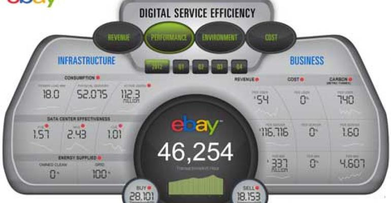 eBay's DSE: One Dashboard to Rule Them All?