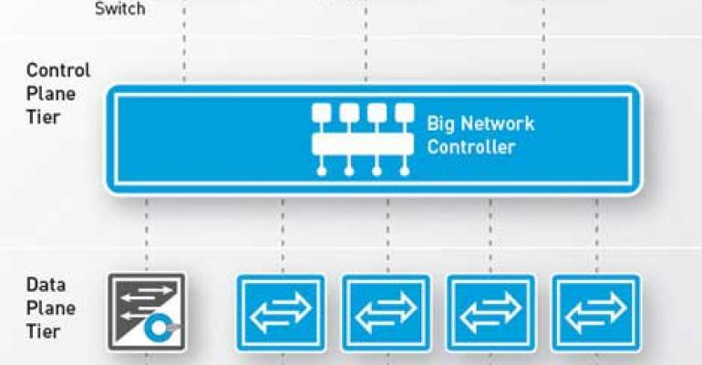 With Switch Light, Big Switch Looks to Boost Open Source SDN