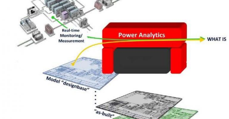 A Model-Based Approach to Data Center Energy Management