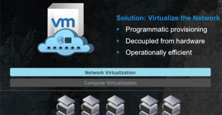 Widespread Adoption of VMware NSX Network Virtualization