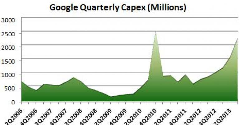 Google Data Center Spending Continues to Soar
