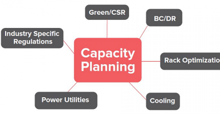 The Practical Science of Data Center Capacity Planning