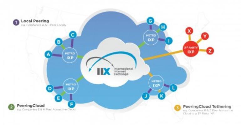 IIX Raises $10.4M For Global Internet Exchange Platform