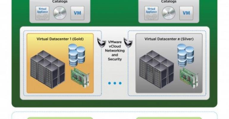 VMware Brings Latest vCloud Director 5.6 Release to Market